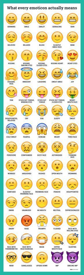 Emotions Explained