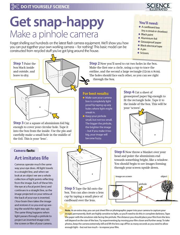 Make a pinhole camera
