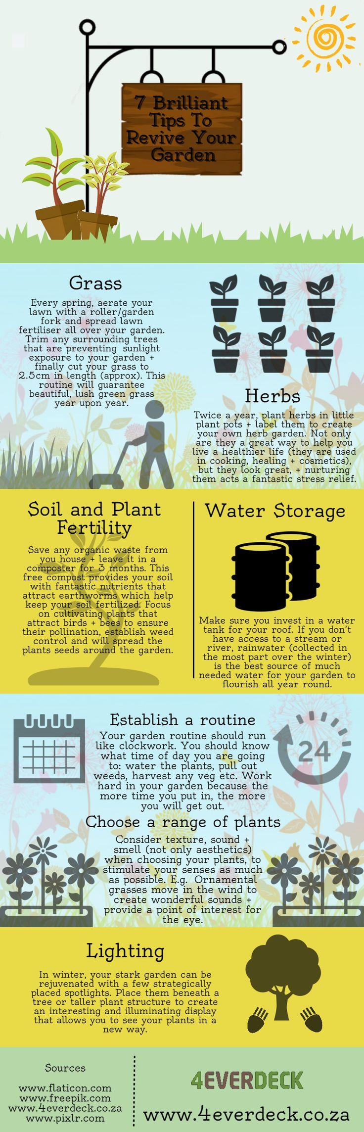 10 best Irrigatie images on Pinterest   Backyard ideas, Drip ...