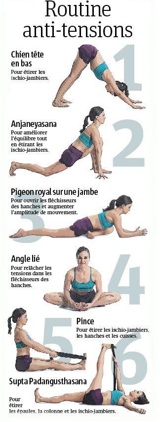 Ces exercices anti-tensions permettent d'étirer les muscles, allonger la foulée et augmenter l'amplitude de mouvement lors de la course à pied. 1 Yoga Tip For a Tiny Belly...