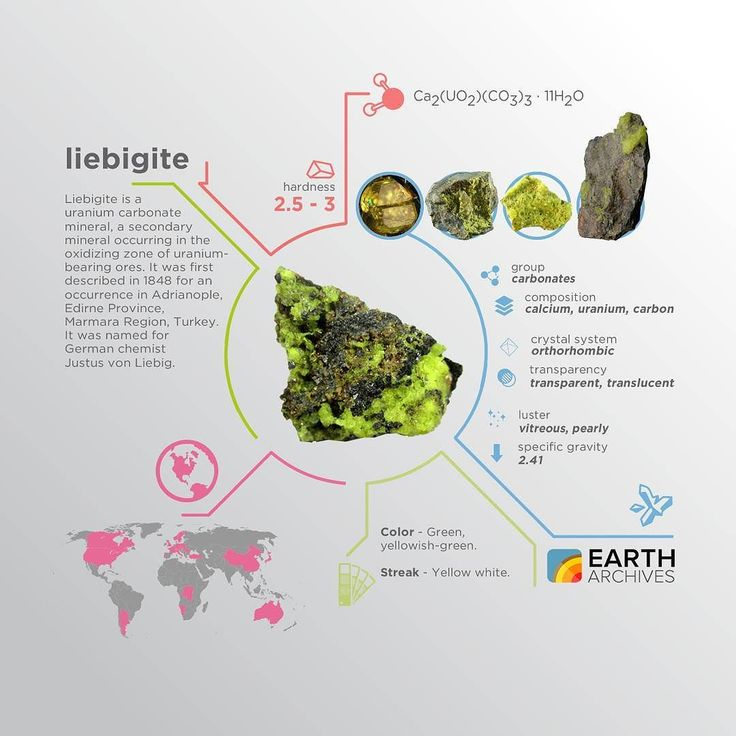 Liebigite was first described in 1848 for an occurrence in Adrianople Edirne Province Marmara Region Turkey and was named for German chemist Justus von Liebig. #science #nature #geology #minerals #rocks #infographic #earth #liebigite #germany #turkey #adrianople