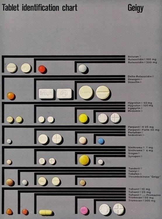 Geigy, Tablet identification chart, 1960s - from @modernism_is_crap on Ello.