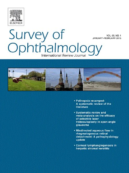 Публикации в журналах, наукометрической базы Scopus   Survey of Ophthalmology #Survey #Ophthalmology #Journals #публикация, #журнал, #публикациявжурнале #globalpublication #publication #статья
