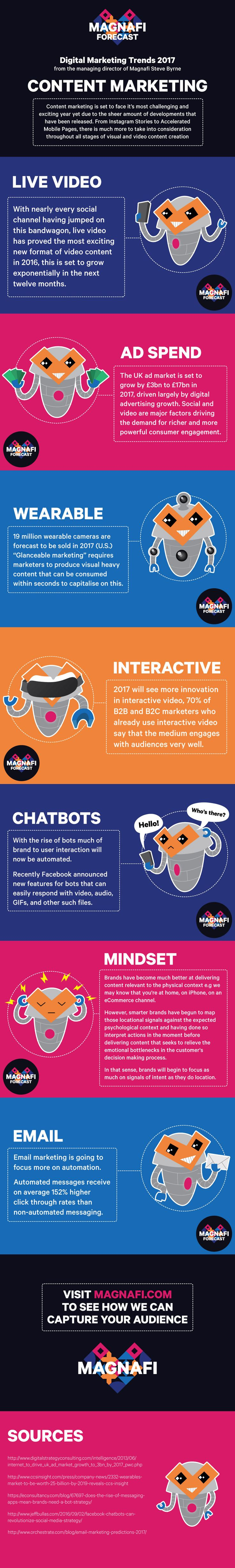 Is Your Business Ready for 2017? 7 Digital Marketing Trends to Know [Infographic]