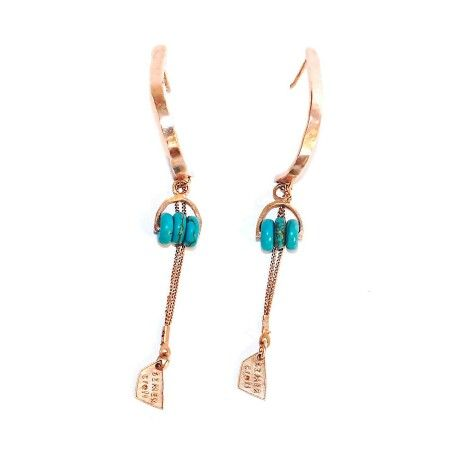 #SZMERcraft #earrings #pink #gold #spring #turquoise