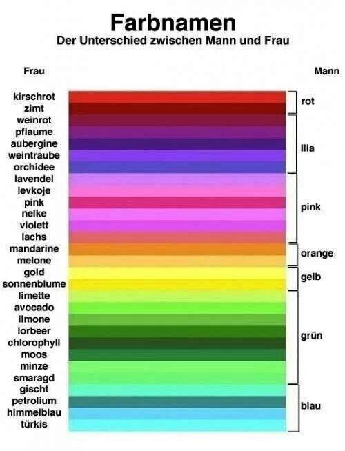 Farben Namen Deutsch