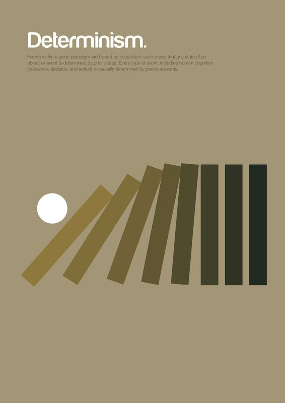 "The illustrations you see featured here are from a series entitled ""Philographics,"" and were created by London-based graphic designer Genís Carreras. Using basic colors, simple geometric design, and concise definitions, Carreras manages to cram impressive amounts of information — on philosophical doctrines as diverse as hedonism, determinism, and existentialism — into a surprisingly simple and accessible package."