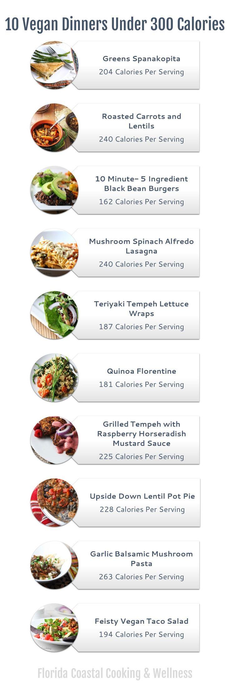 2861 best Thanksgiving Dinner Recipes images on Pinterest ...