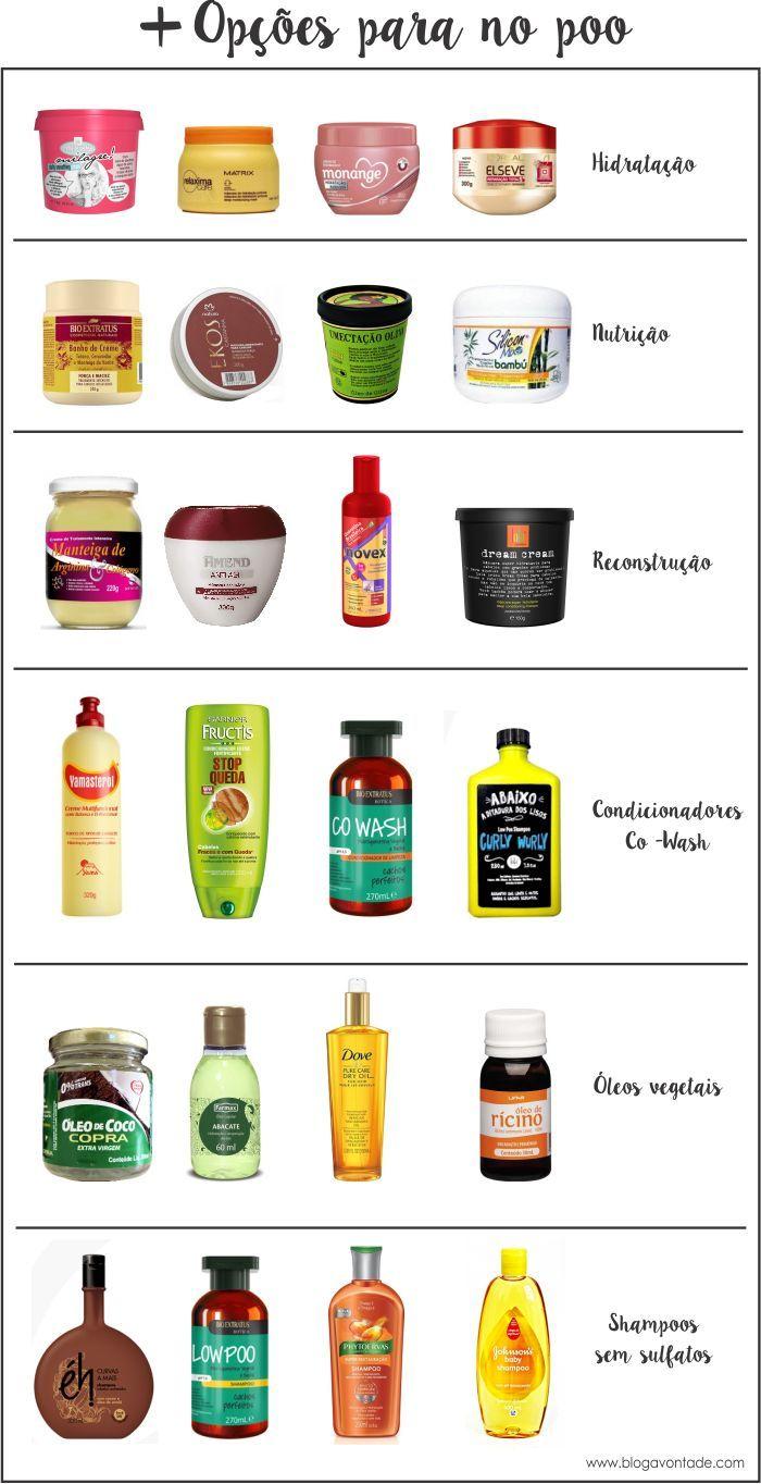 vlog: produtos que uso no cabelo - no poo e low poo