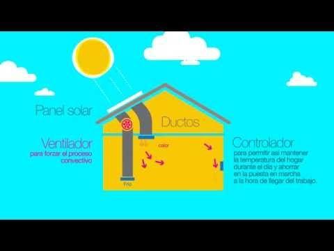Mejores 57 im genes de frio invierno calor temperatura for Temperatura ideal aire acondicionado invierno