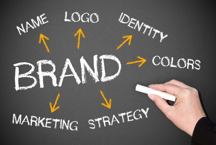 Why you need to create a Brand for Your Blog?