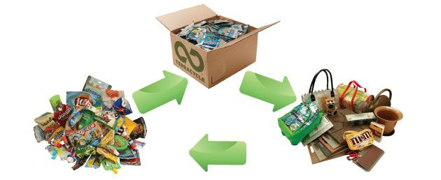 TerraCycle is now in NZ. They partner with brands and have set up a system for you to collect and send in difficult to recycle pakaging items (like toothpaste tubes and coffee pods) that are not accepted in your Council recycle bin. They then make packaging into resalable products.
