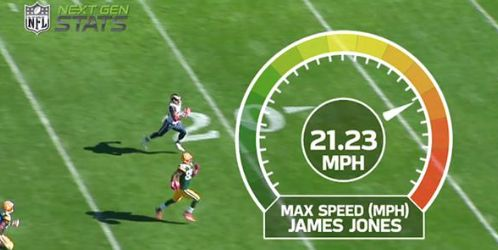 James Jones is Still Fast -- James Jones may be old in wide receiver years, but he can still turn on the burners. Here's James Jones on the clock. Or the speedometer. Or whatever.