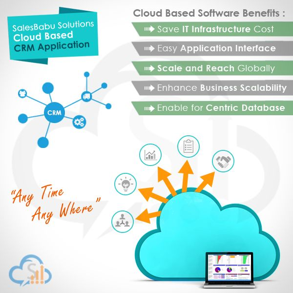 "In Today's IT infrastructure ""Cloud Computing"" has its own nature & importance. It enables SME's to reduce their In-House IT infrastructure & its cost.   SalesBabu CRM based on SaaS(Software as a Service) platform which help out SME sector to reduce their IT infrastructure & manpower cost and allow them to grow their business with the helps of Cloud Computing.  http://www.salesbabu.com/blog/salesbabu-solution-cloud-based-crm-application/"