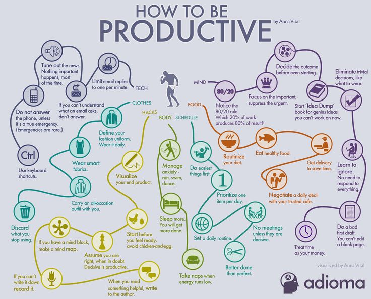How to Be Productive [Infographic] - Adioma