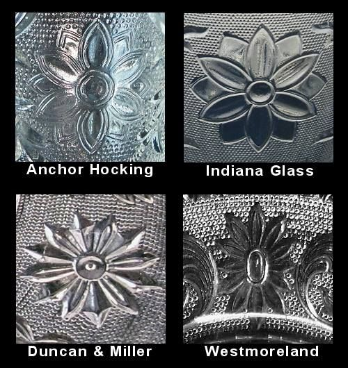 Sandwich glass patterns - Lancaster Colony acquired Duncan's Sandwich molds from Tiffin in the late 1960's, so Tiara Sandwich items include both Indiana and Duncan versions.
