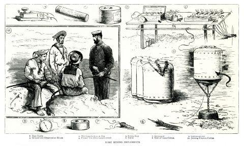 Εργαλεία τοποθέτησης και πυροδότησης ναρκών θαλάσσης. Απεικόνιση σχετική με τις νάρκες θαλάσσης που τοποθέτησε ο βρετανικός στόλος στην Κρήτη κατά την επανάσταση του 1889.