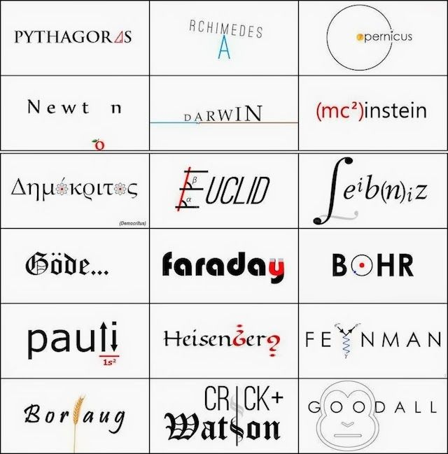 What if scientists had their own logos? Designed by Kapil Bhagat and Prateek Lala for Science Day in India.