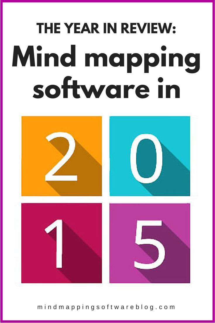 1000 ideas about mind mapping software on pinterest