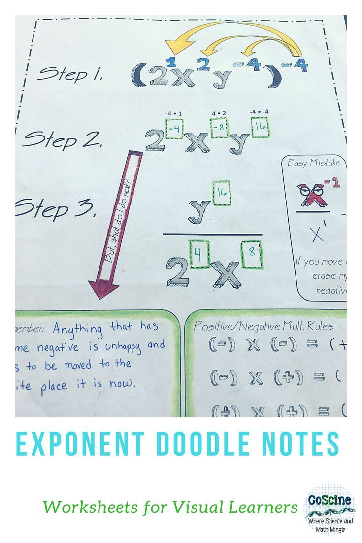 Exponent Power Rule Doodle Notes Doodle Notes Exponent Worksheets Writing Functions