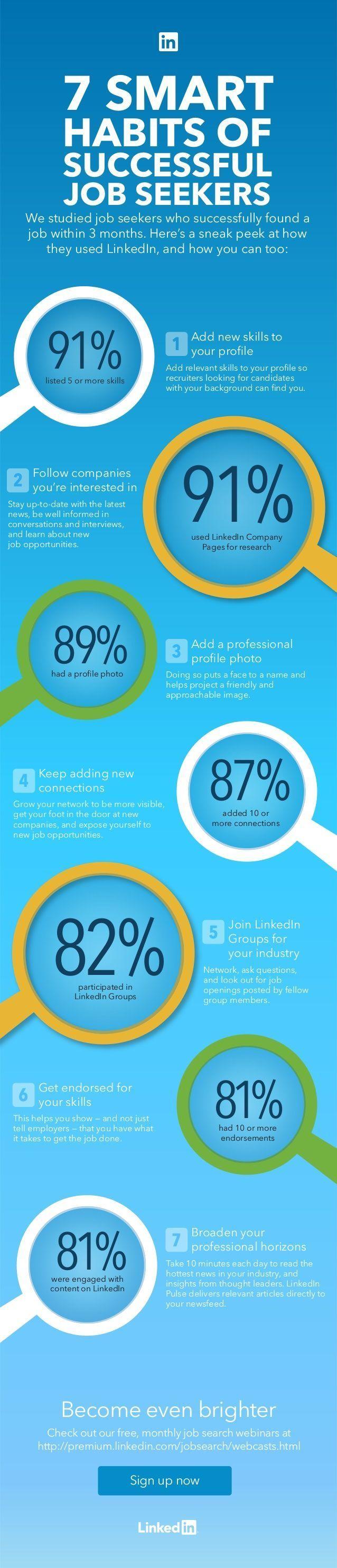 7 Smart LinkedIn Habits of Successful Job Seekers [Infographic]
