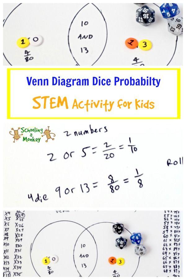Photomath Camera Calculator - Math Problem Solver