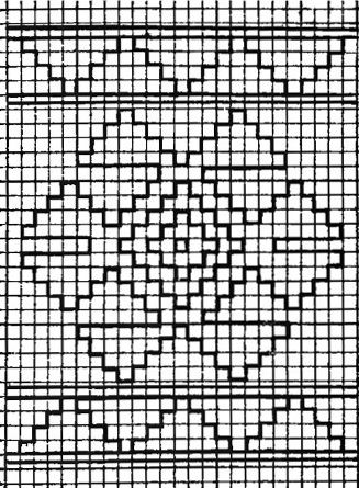 Pattern for a Turkish rug