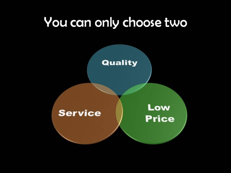 when creating your product, at first, being different means choose the two aspect you able to deliver between these three,,