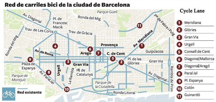 Bike Rental in Barcelona - Mattia46 Mattia46