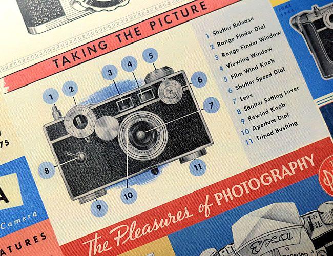 Cavallini & Co. ポスター ヴィンテージカメラ ナチュラルインテリア 生活雑貨の通信販売 | ゼネラルストア オルネ
