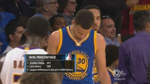 Stephen Curry had a terrible, horrible, no good, very bad day... #StephenCurry: Stephen Curry had a terrible, horrible, no… #StephenCurry
