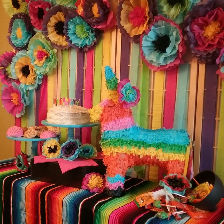 Mexican fiesta styling by pretty little showers mexican - Mexican themed party decoration ideas ...