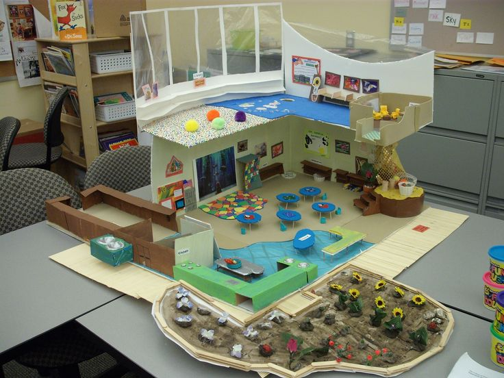 Classroom Design Models ~ Create your ideal classroom school end of the year