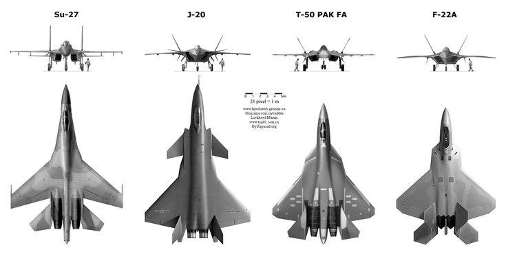 Su-27, J-20, T-50 PAK FA, F-22A