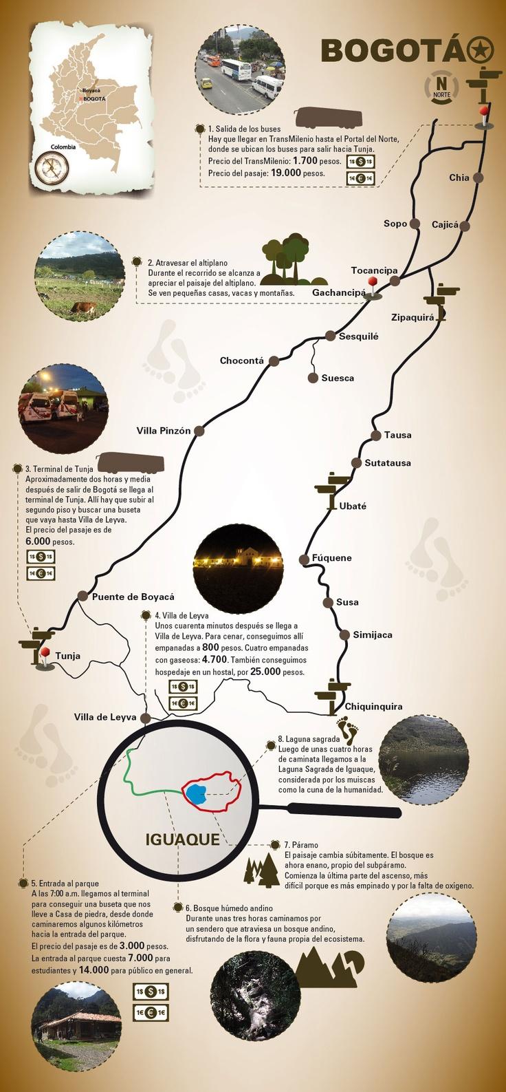 Especial mochilero: recorrido Iguaque (infografía) + Especiales   ADN