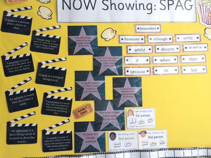 SPAG display