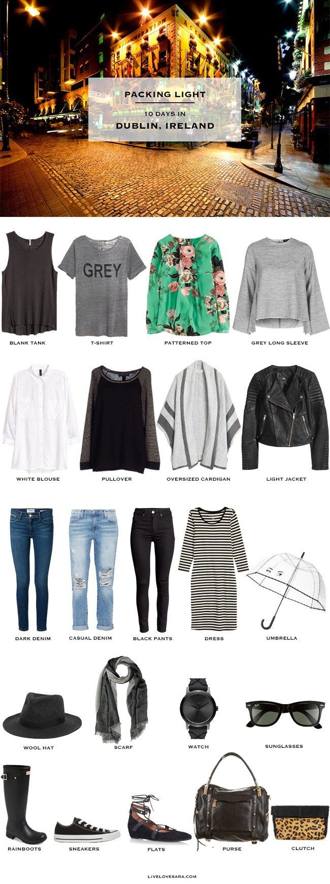 What to Pack for Dublin, Ireland