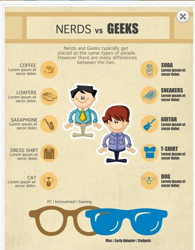 Infographic Ideas student infographic creator : 1000+ images about For School on Pinterest | In the classroom ...