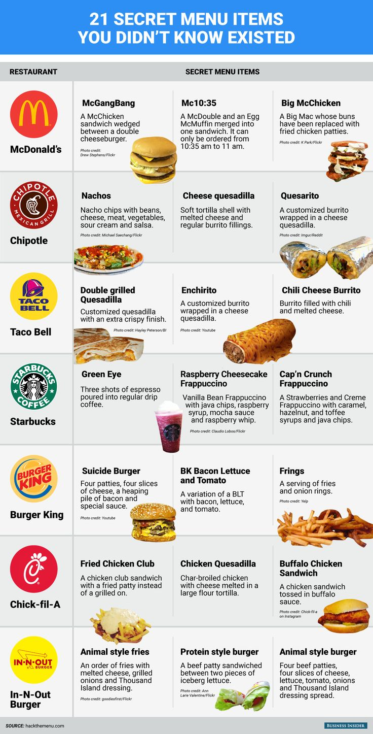 21 secret menu items you didn't know existed.