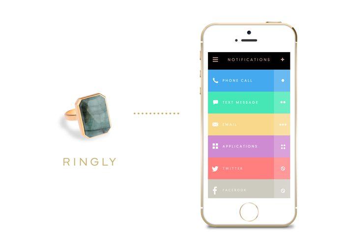 身に着けるハイテク!着信を知らせる指輪の登場