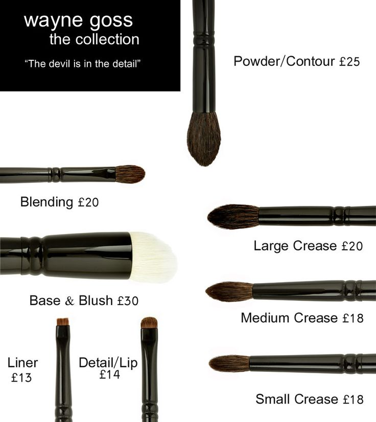 Wayne Goss Brushes Collection launching 24 sept. 2013 at love-makeup.com. 24h preorder starts 12 sep. at 1pm!!! These look gorgeous! Which ones are you buying?