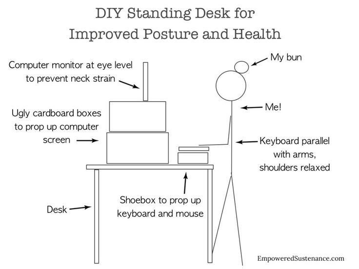 Support your health, improve your posture, increase focus, and get better sleep with this easy DIY standing desk!