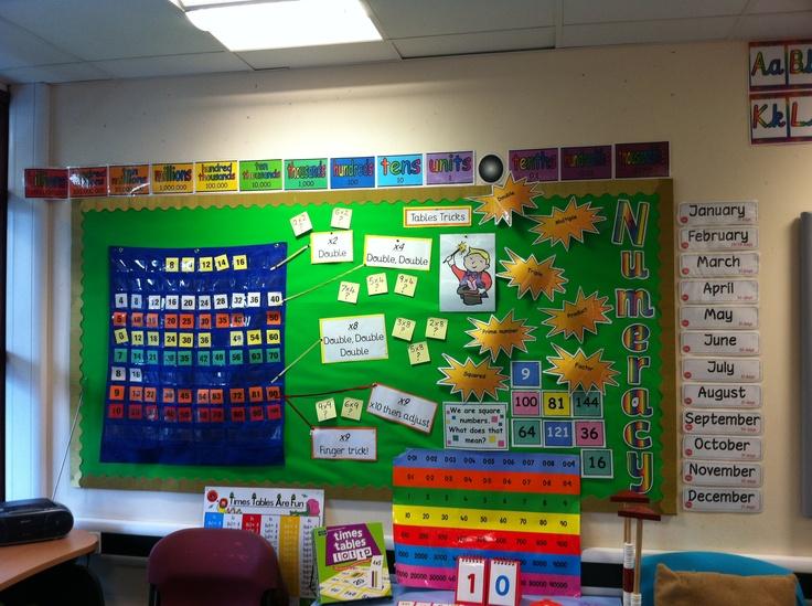 ... , Tables Display, Display Ideas, Maths Display, Display Inspirations