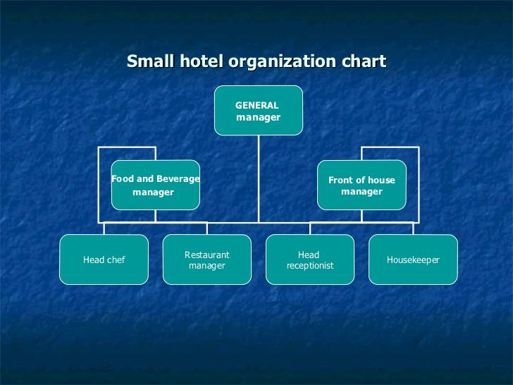 Hotel Medium Management Structure Form Yahoo Image Search Results