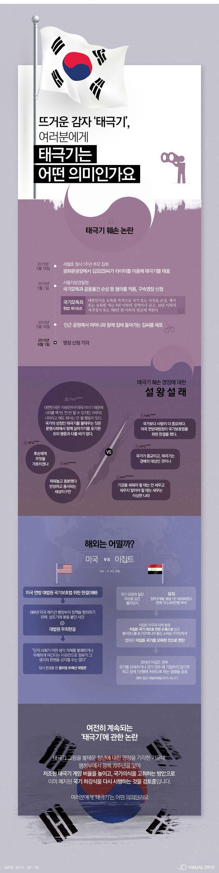 뜨거운 감자 '태극기'…태극기 둘러싼 논란, 재점화 될까 [인포그래픽] #Taegeukgi / #Infographic ⓒ 비주얼다이브 무단 복사·전재·재배포 금지