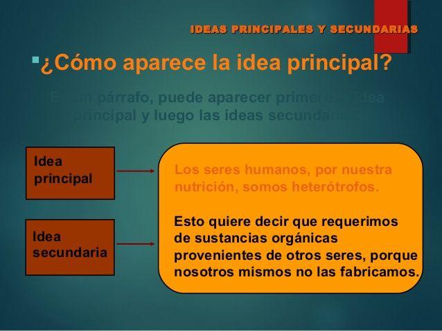 Comprension Lectora Ideas Principales Y Secundarias