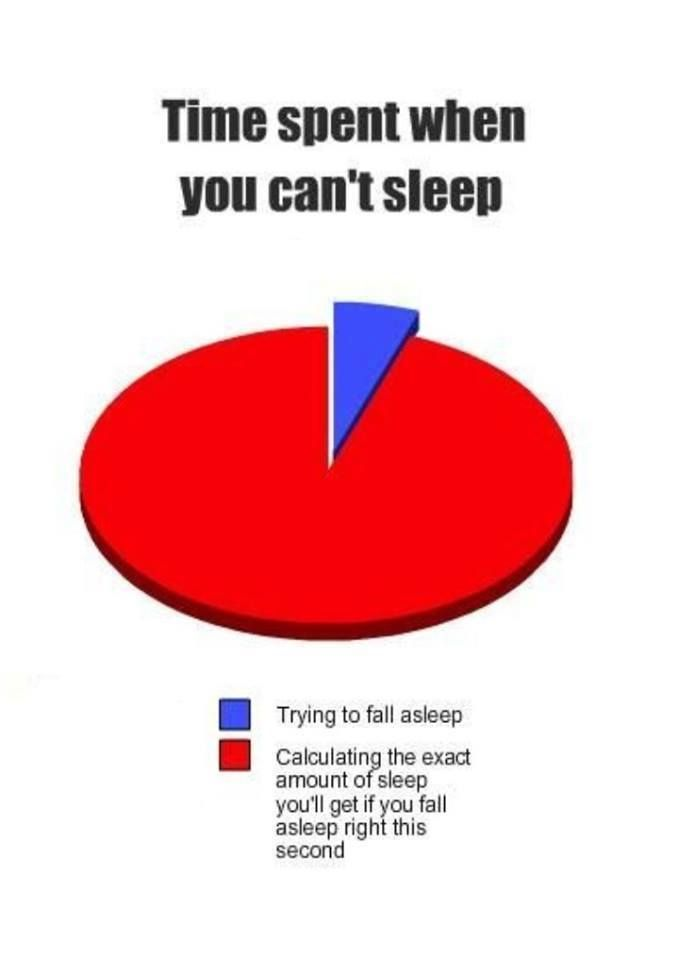 Time Spent when you can't sleep #Funny, #Sleep, #Sleeping, #Time