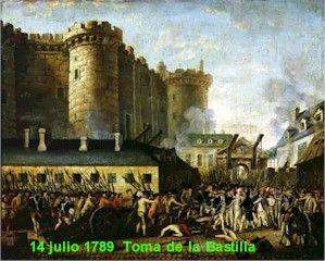La Toma de la Bastilla como el acontecimiento más simbólico de la Revolución