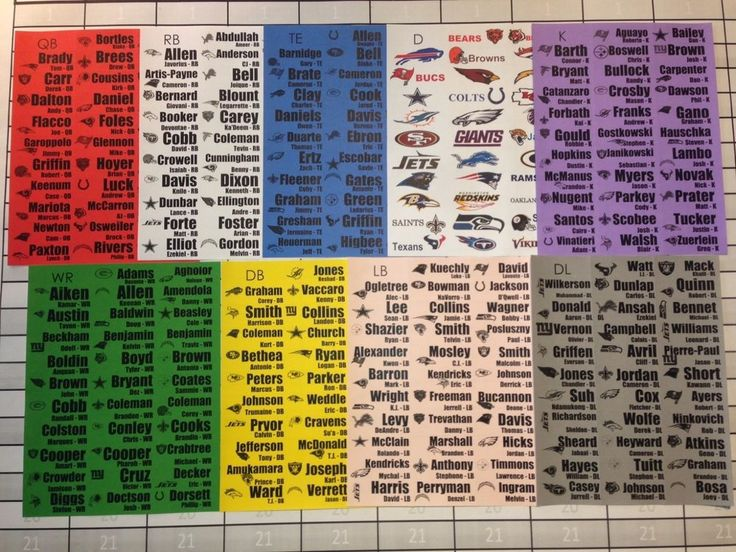 2016 fantasy football draft board idp kit full color labels w defensive players prodraftkits