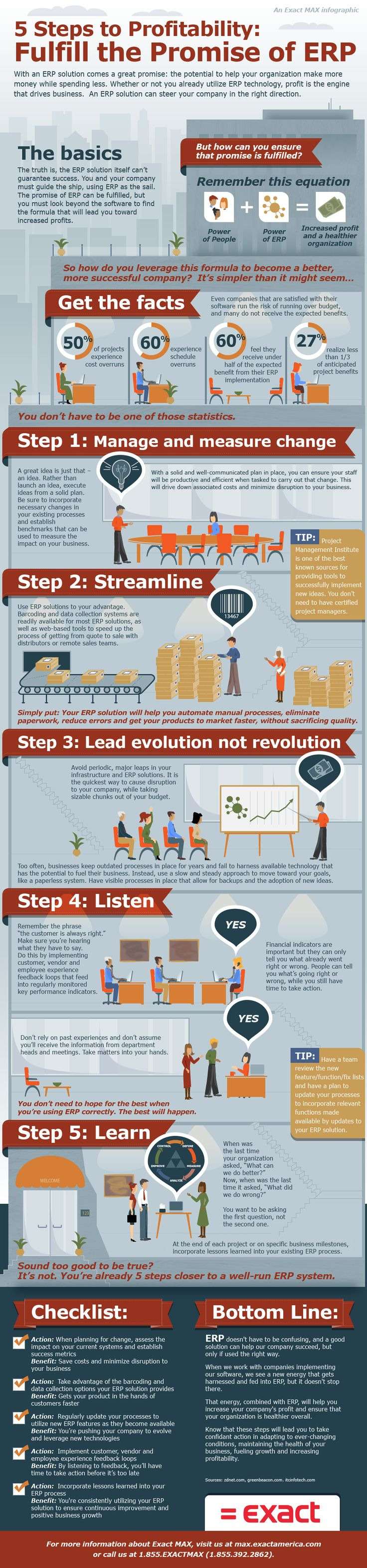 best ideas about erp chaton mignon chat mignon erp enterprise resource planning 5 steps to erp profitability infographic
